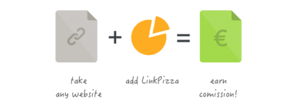 Veel minder meetlinks maken dankzij LinkPizza
