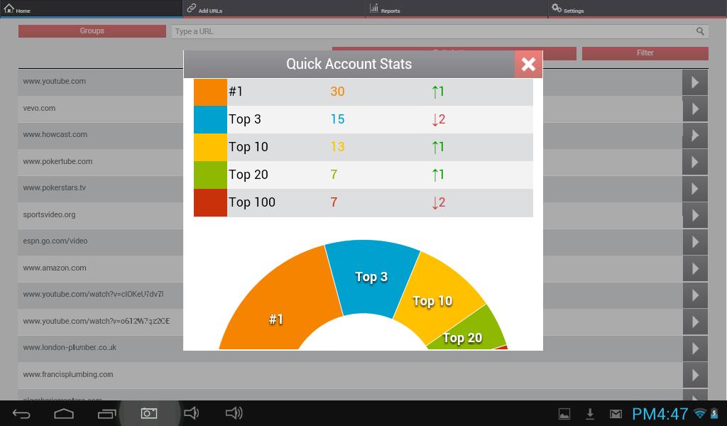 Rank Tracker Pro
