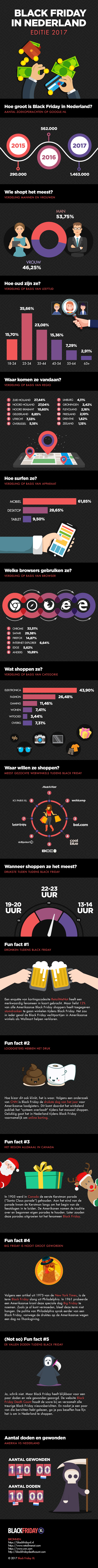 Black Friday XL infographic