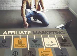 Affiliate marketing betekenis