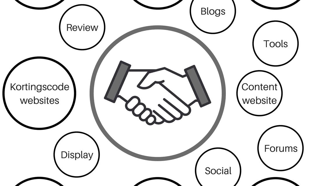 Welke verschillende soorten publishers zijn er?